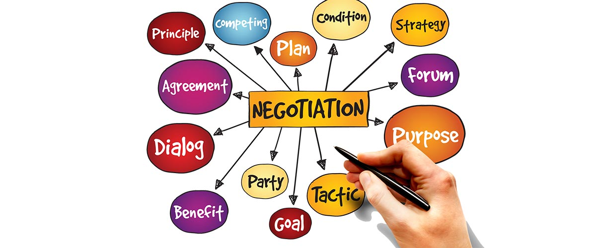 Bedre forhandlingsteknik