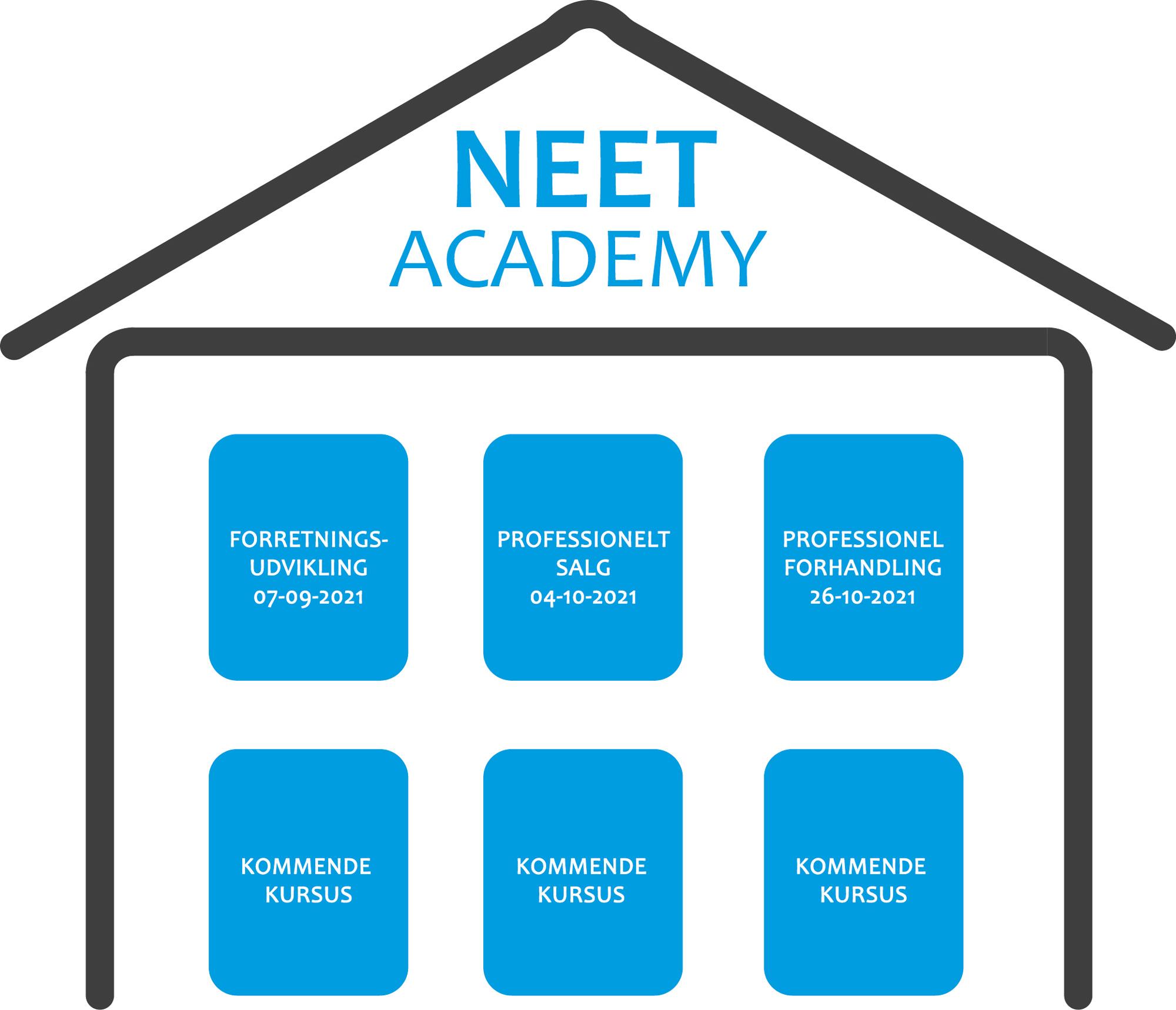 NEET Academy 3 kurser